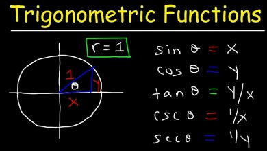 Photo of Introduction to Inverse Trigonometric Functions