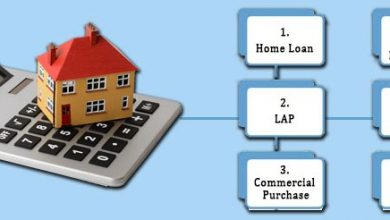 Photo of Types of Mortgage Loans