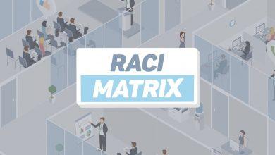 Photo of RACI matrix defining procedure: