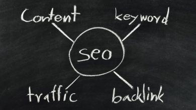 Photo of How To Do Keyword Research for SEO